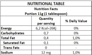 Nutritional_Fact_Herbal_Pepper_Cream