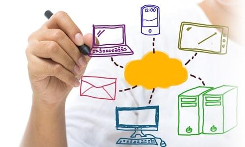 online document benefit